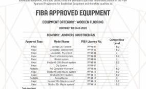 fiba-floor-certificate-1